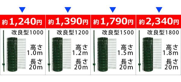 各サイズ1mあたりの価格(販売は20m単位)